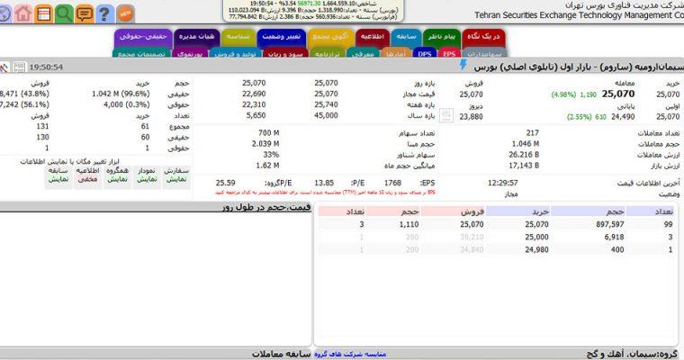 تحلیل سهام ساروم
