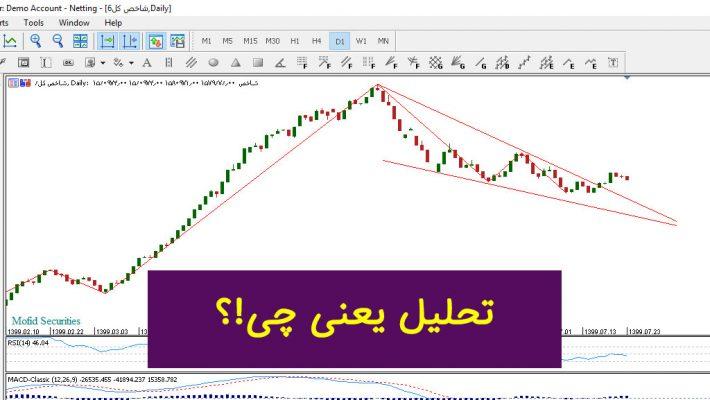 تحلیل تکنیکال شاخص کل بازار